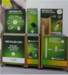 recyclage avt